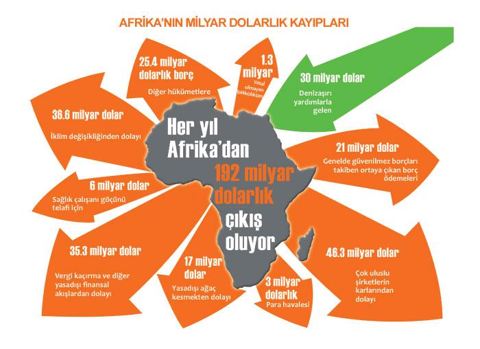 AfrikaSomuruTurkce İNGİLİZ DERİN DEVLETİ VE YENİ SÖMÜRGECİLİK